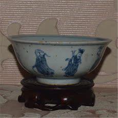 Изделие из керамики